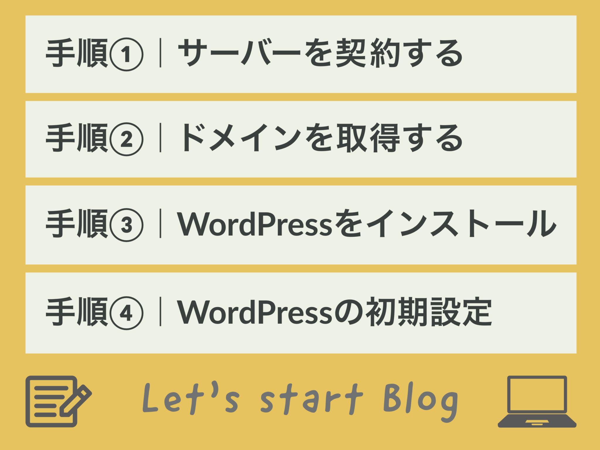 ブログ開設の手順